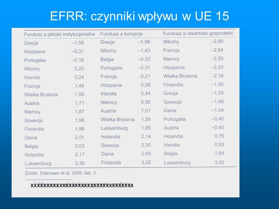 EFRR: czynniki wpływu w UE 15 XXXXXXXXXXXXXXXXXXXXXXXXXXXXXXXXX