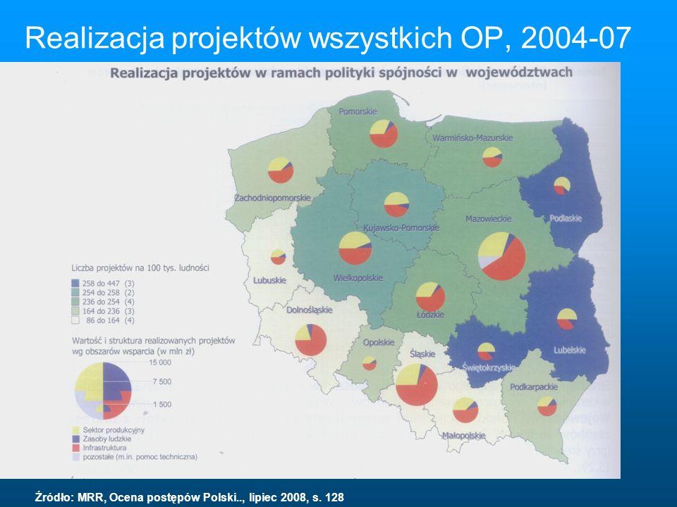 Realizacja projektów wszystkich OP, 2004-07 Źródło: MRR, Ocena postępów Polski.., lipiec 2008, s.
