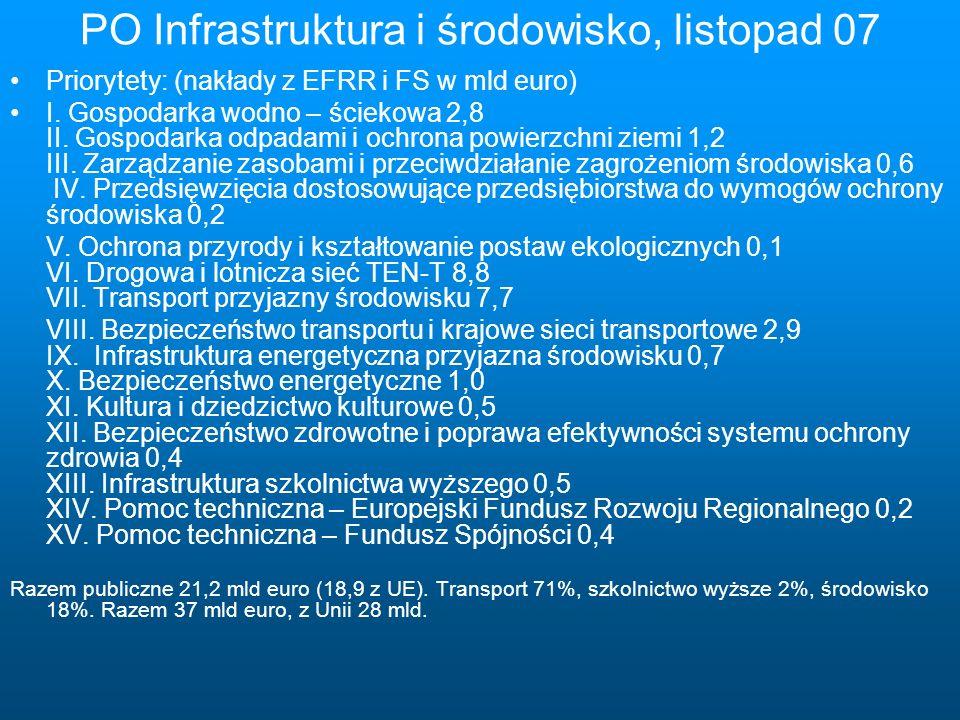 PO Infrastruktura i środowisko, listopad 07 Priorytety: (nakłady z EFRR i FS w mld euro) I.