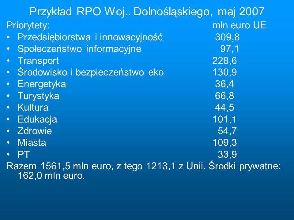 Przykład RPO Woj..