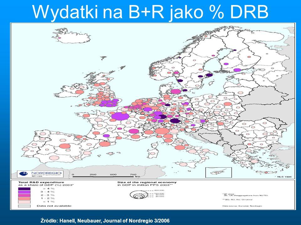 Wydatki na B+R jako % DRB Źródło: Hanell, Neubauer, Journal of Nordregio 3/2006