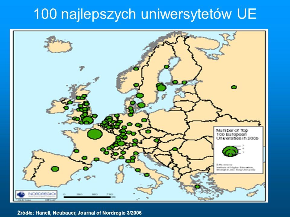 100 najlepszych uniwersytetów UE Źródło: Hanell, Neubauer, Journal of Nordregio 3/2006