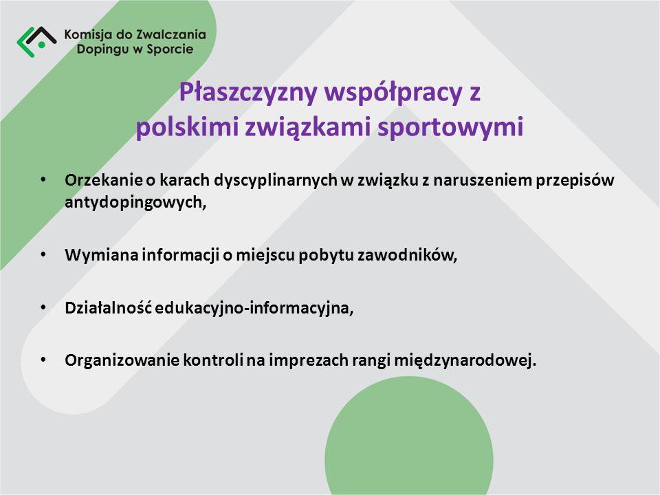 Implementacji Kodeksu do prawa polskiego Bezpośrednia delegacja dla polskich związków sportowych do realizacji odpowiedzialności dyscyplinarnej w spra