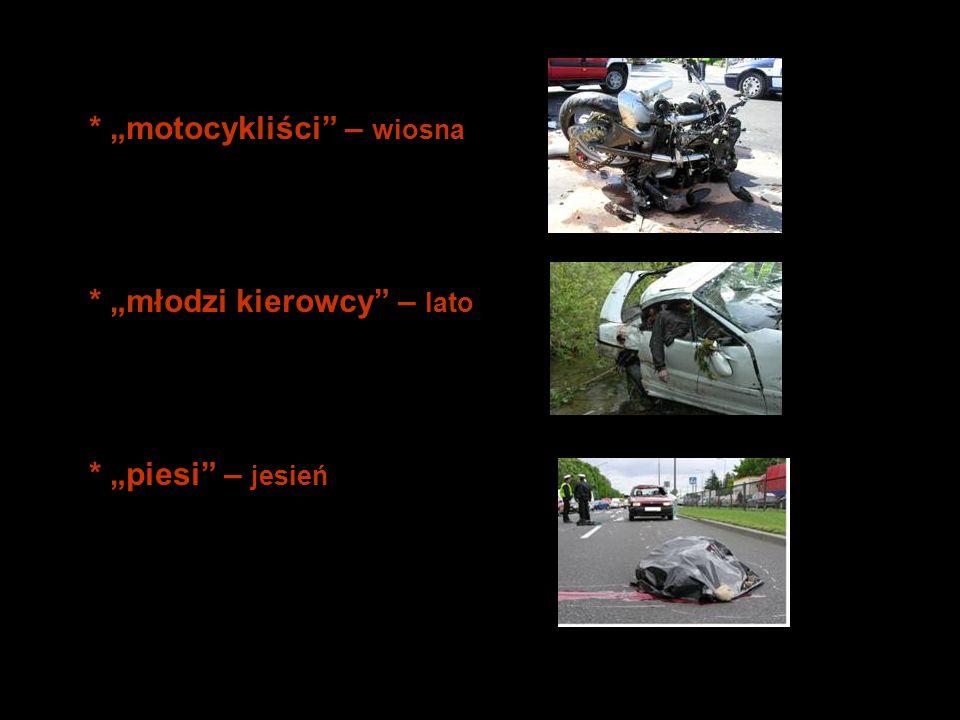 * motocykliści – wiosna * młodzi kierowcy – lato * piesi – jesień