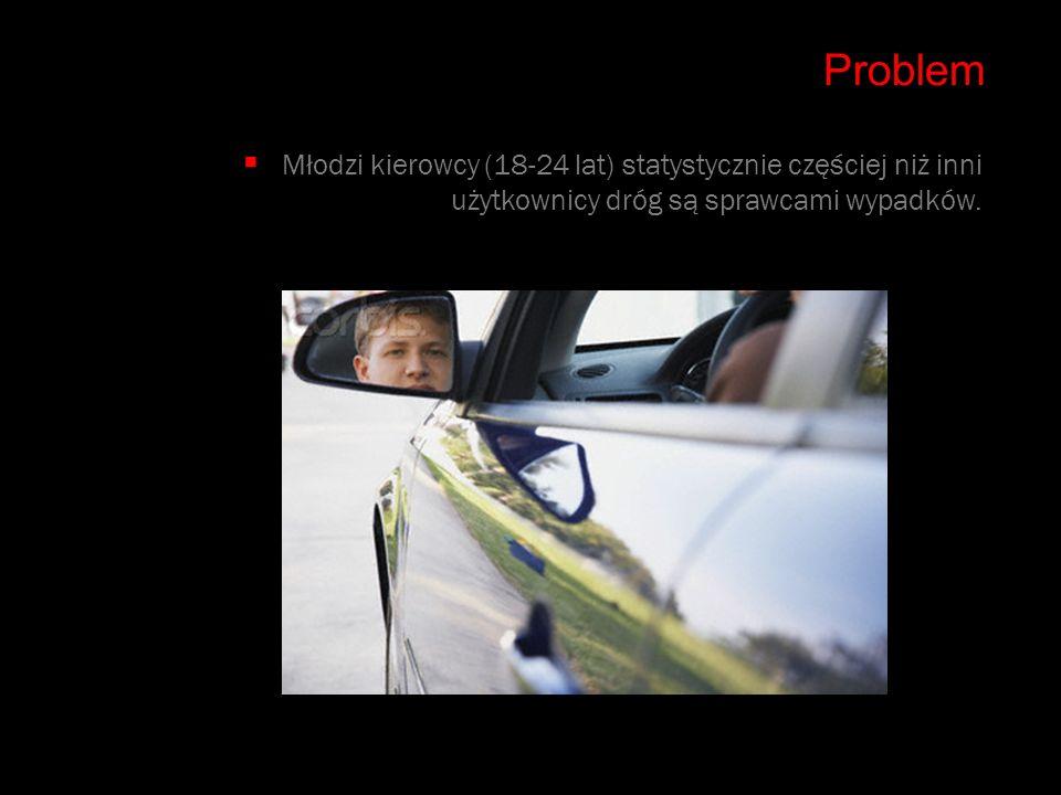 Problem Młodzi kierowcy (18-24 lat) statystycznie częściej niż inni użytkownicy dróg są sprawcami wypadków.
