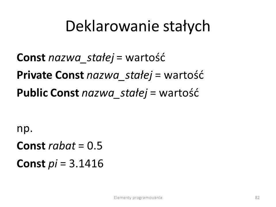Elementy programowania82 Deklarowanie stałych Const nazwa_stałej = wartość Private Const nazwa_stałej = wartość Public Const nazwa_stałej = wartość np