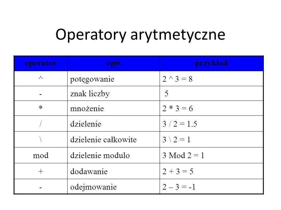 Operatory arytmetyczne operatoropisprzykład ^potęgowanie2 ^ 3 = 8 -znak liczby -5-5 *mnożenie2 * 3 = 6 /dzielenie3 / 2 = 1.5 \dzielenie całkowite3 \ 2 = 1 moddzielenie modulo3 Mod 2 = 1 +dodawanie2 + 3 = 5 -odejmowanie2 – 3 = -1