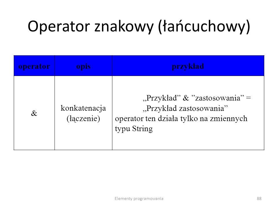 Elementy programowania88 Operator znakowy (łańcuchowy) operatoropisprzykład & konkatenacja (łączenie) Przykład & zastosowania = Przykład zastosowania operator ten działa tylko na zmiennych typu String