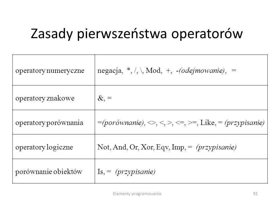 Elementy programowania91 Zasady pierwszeństwa operatorów operatory numerycznenegacja, *, /, \, Mod, +, -(odejmowanie), = operatory znakowe&, = operatory porównania=(porównanie), <>,, =, Like, = (przypisanie) operatory logiczneNot, And, Or, Xor, Eqv, Imp, = (przypisanie) porównanie obiektówIs, = (przypisanie)