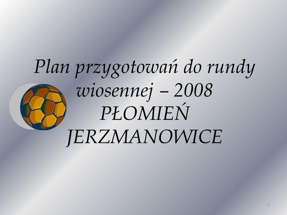 Plan przygotowań do rundy wiosennej – 2008 PŁOMIEŃ JERZMANOWICE 1