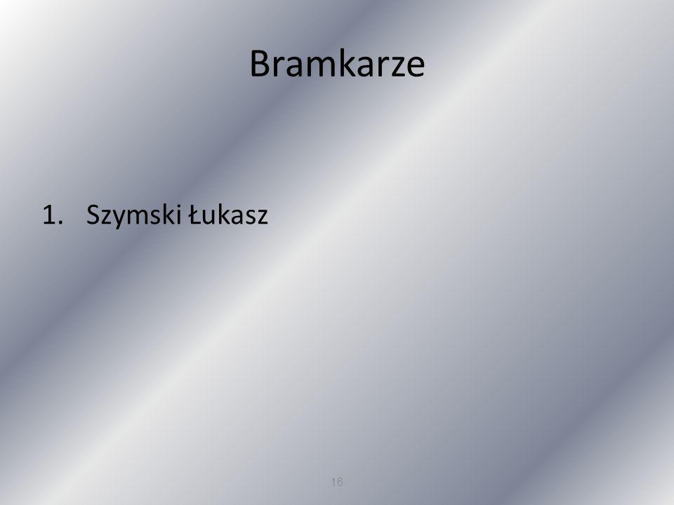Bramkarze 1.Szymski Łukasz 16
