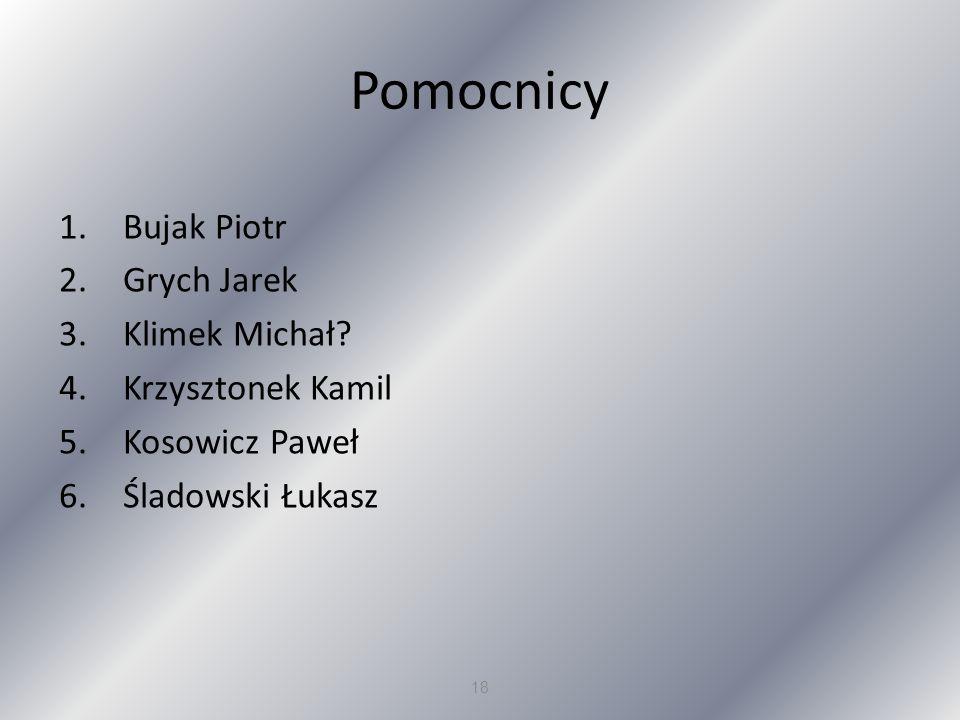 Pomocnicy 1.Bujak Piotr 2.Grych Jarek 3.Klimek Michał? 4.Krzysztonek Kamil 5.Kosowicz Paweł 6.Śladowski Łukasz 18