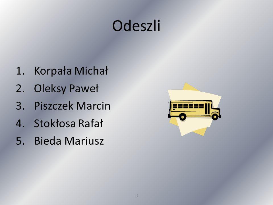 Odeszli 1.Korpała Michał 2.Oleksy Paweł 3.Piszczek Marcin 4.Stokłosa Rafał 5.Bieda Mariusz 6