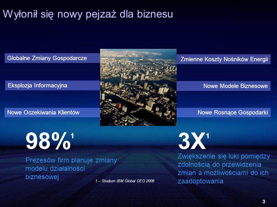 3 Wyłonił się nowy pejzaż dla biznesu Globalne Zmiany Gospodarcze Zmienne Koszty Nośników Energii Eksplozja Informacyjna Nowe Rosnące GospodarkiNowe Oczekiwania Klientów Nowe Modele Biznesowe 3X 1 Zwiększenie się luki pomiędzy zdolnością do przewidzenia zmian a możliwościami do ich zaadoptowania 98% 1 Prezesów firm planuje zmiany modelu działalności biznesowej 1 – Studium IBM Global CEO 2008