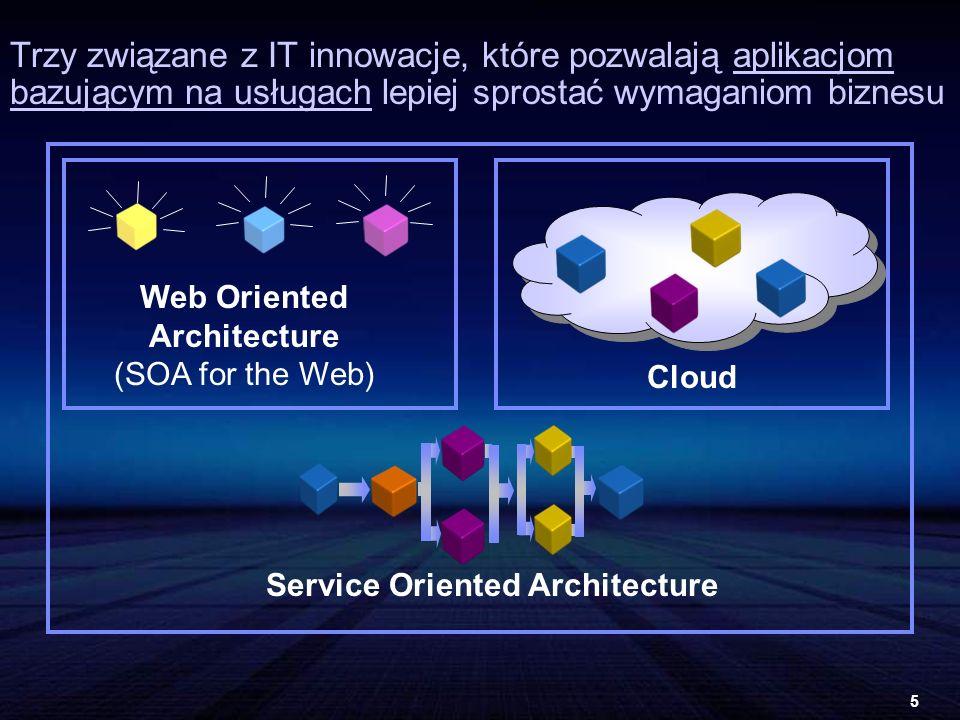 5 Trzy związane z IT innowacje, które pozwalają aplikacjom bazującym na usługach lepiej sprostać wymaganiom biznesu Service Oriented Architecture Web Oriented Architecture (SOA for the Web) Cloud