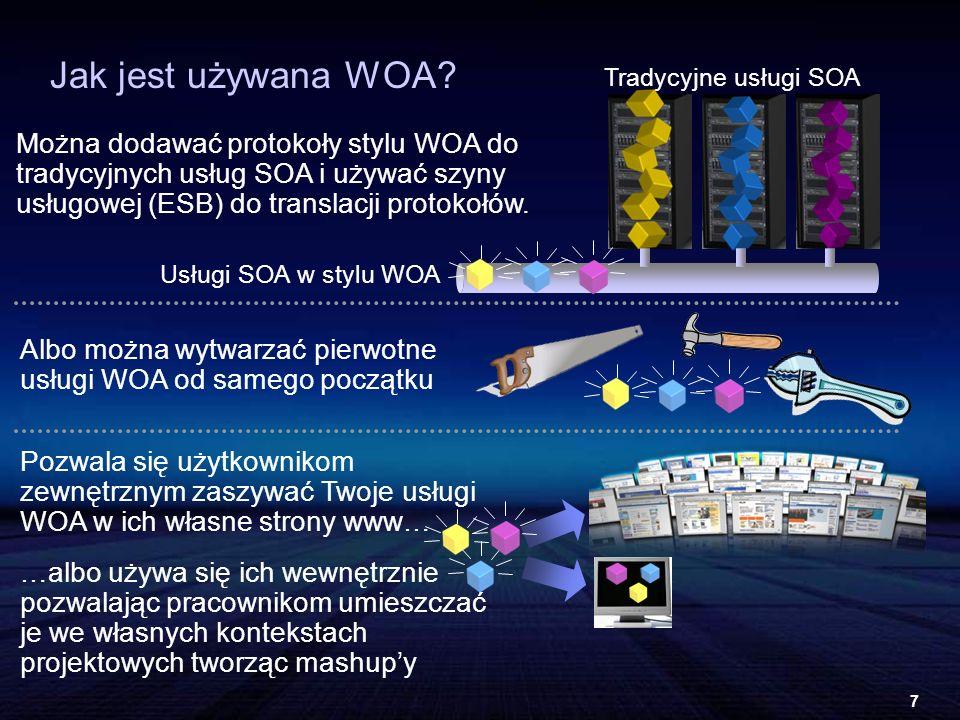 7 Jak jest używana WOA.
