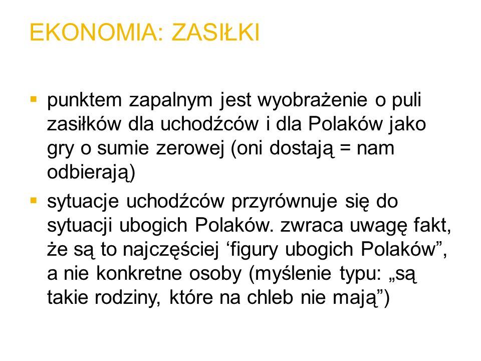 EKONOMIA: ZASIŁKI punktem zapalnym jest wyobrażenie o puli zasiłków dla uchodźców i dla Polaków jako gry o sumie zerowej (oni dostają = nam odbierają)