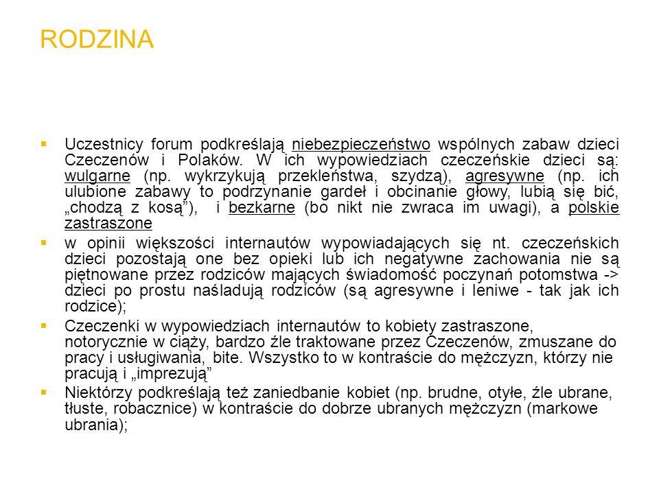RODZINA Uczestnicy forum podkreślają niebezpieczeństwo wspólnych zabaw dzieci Czeczenów i Polaków. W ich wypowiedziach czeczeńskie dzieci są: wulgarne