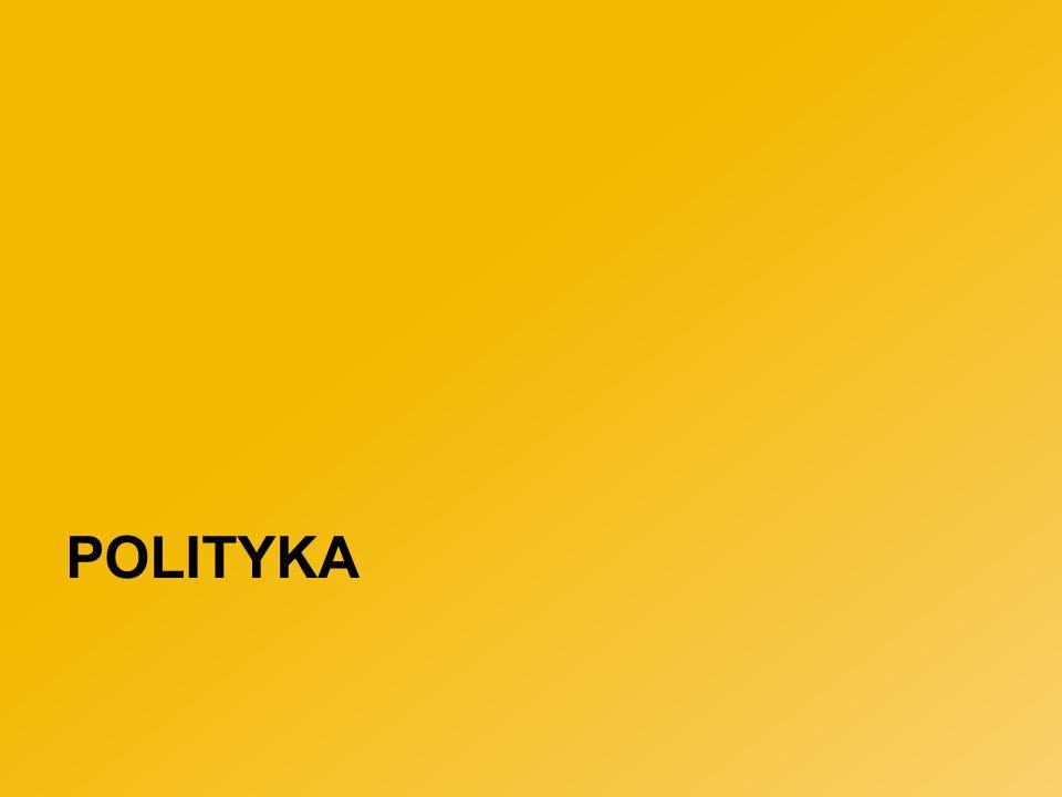 POLITYKA