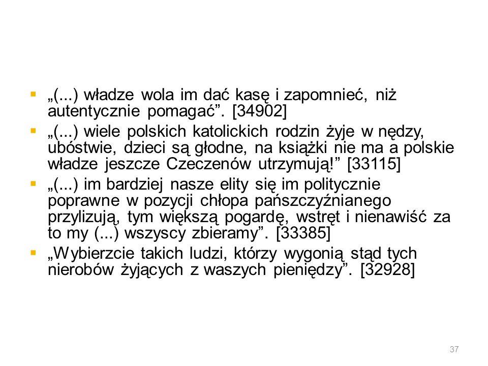 (...) władze wola im dać kasę i zapomnieć, niż autentycznie pomagać. [34902] (...) wiele polskich katolickich rodzin żyje w nędzy, ubóstwie, dzieci są