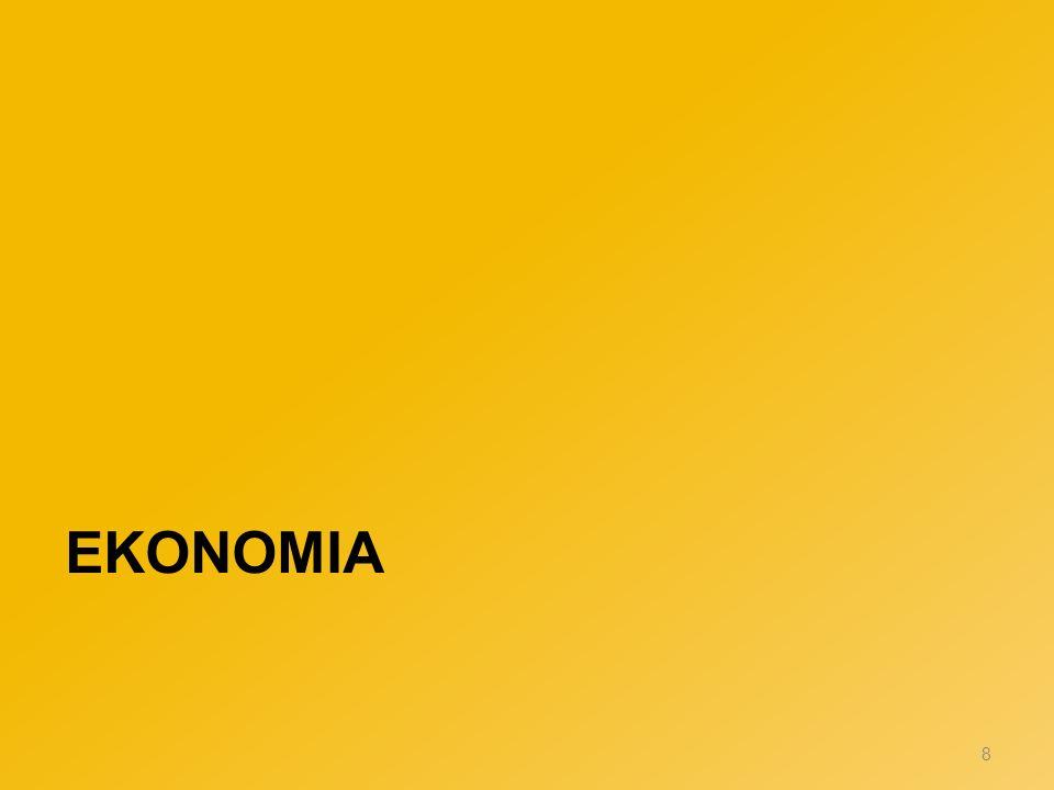 EKONOMIA 8