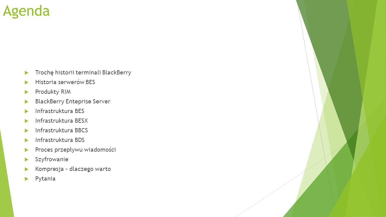 Agenda Trochę historii terminali BlackBerry Historia serwerów BES Produkty RIM BlackBerry Enteprise Server Infrastruktura BES Infrastruktura BESX Infrastruktura BBCS Infrastruktura BDS Proces przepływu wiadomości Szyfrowanie Kompresja – dlaczego warto Pytania