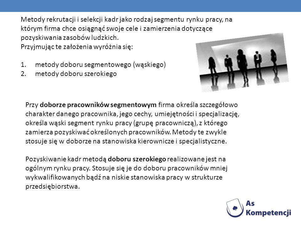 Metody rekrutacji i selekcji kadr jako rodzaj segmentu rynku pracy, na którym firma chce osiągnąć swoje cele i zamierzenia dotyczące pozyskiwania zasobów ludzkich.