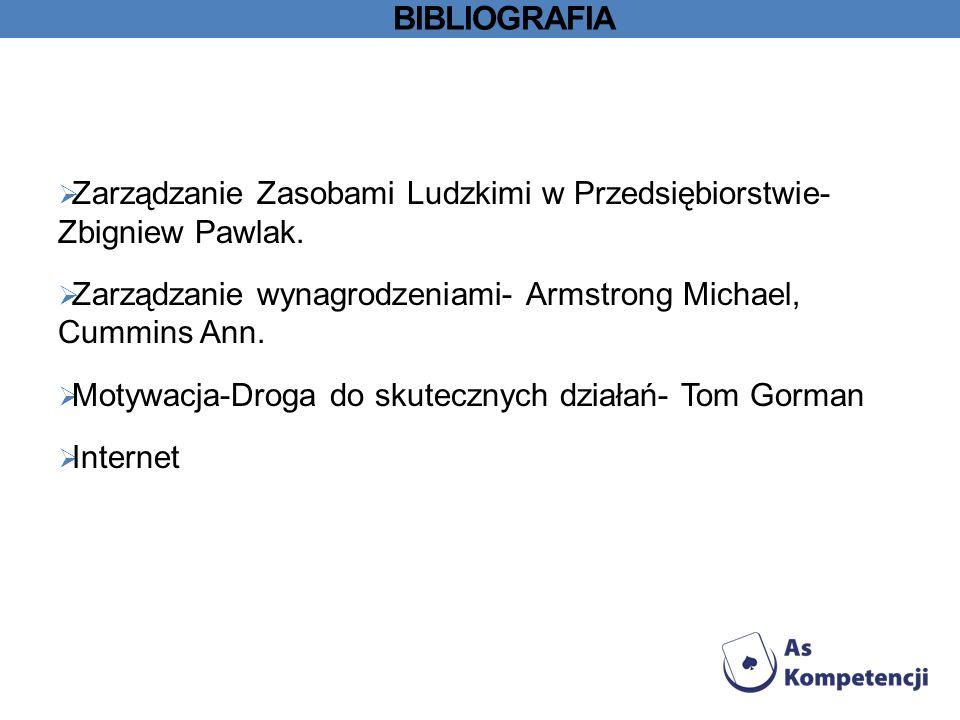 BIBLIOGRAFIA Zarządzanie Zasobami Ludzkimi w Przedsiębiorstwie- Zbigniew Pawlak.