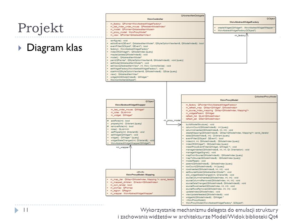Projekt Diagram klas 11Wykorzystanie mechanizmu delegata do emulacji struktury i zachowania widżetów w architekturze Model/Widok biblioteki Qt4