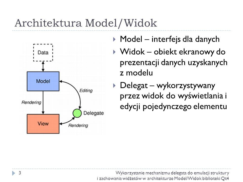 Architektura Model/Widok Model – interfejs dla danych Widok – obiekt ekranowy do prezentacji danych uzyskanych z modelu Delegat – wykorzystywany przez
