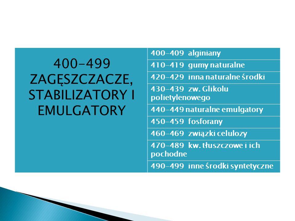 400-409 alginiany 410-419 gumy naturalne 420-429 inna naturalne środki 430-439 zw. Glikolu polietylenowego 440-449 naturalne emulgatory 450-459 fosfor