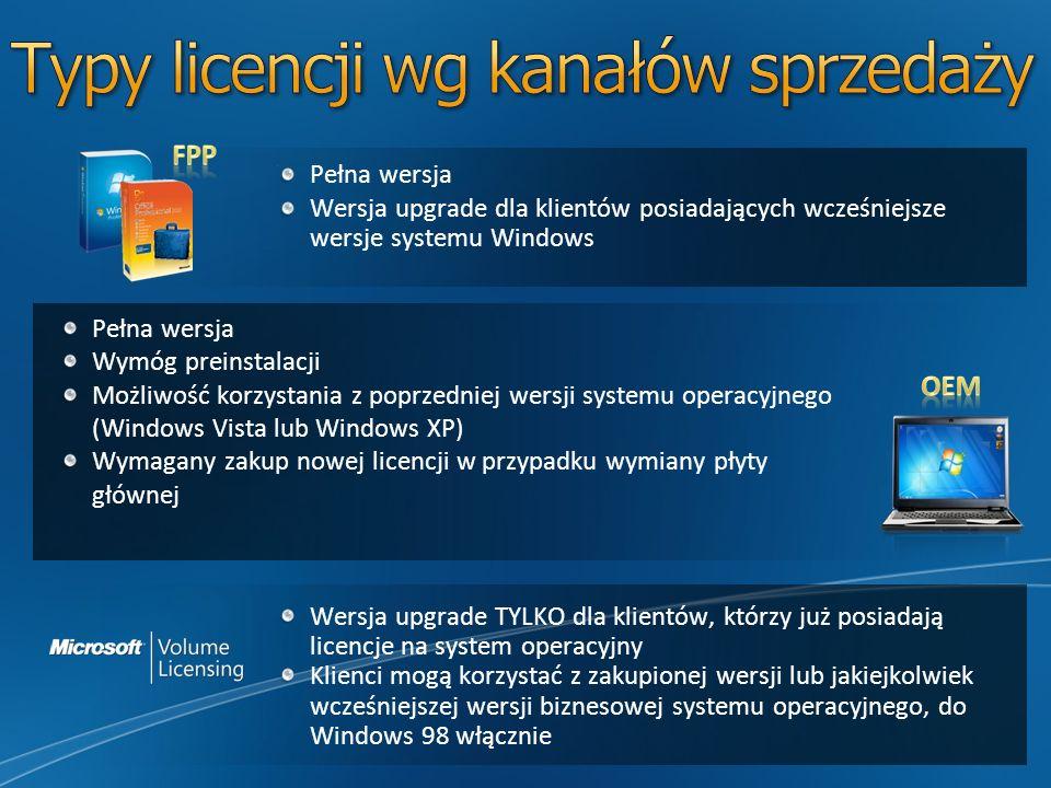 Pełna wersja Wersja upgrade dla klientów posiadających wcześniejsze wersje systemu Windows Pełna wersja Wymóg preinstalacji Możliwość korzystania z po