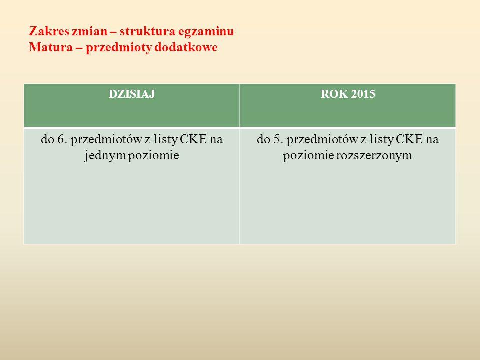 Zakres zmian – struktura egzaminu Matura – przedmioty dodatkowe DZISIAJROK 2015 do 6. przedmiotów z listy CKE na jednym poziomie do 5. przedmiotów z l