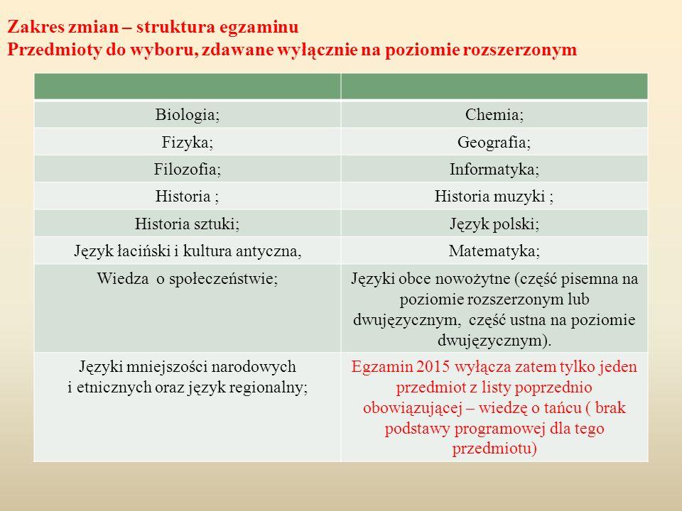 Zakres zmian – struktura egzaminu Przedmioty do wyboru, zdawane wyłącznie na poziomie rozszerzonym Biologia;Chemia; Fizyka;Geografia; Filozofia;Inform