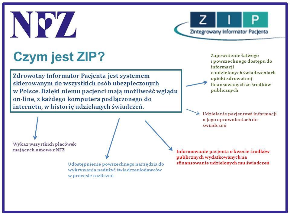 Czym jest ZIP? Zdrowotny Informator Pacjenta jest systemem skierowanym do wszystkich osób ubezpieczonych w Polsce. Dzięki niemu pacjenci mają możliwoś