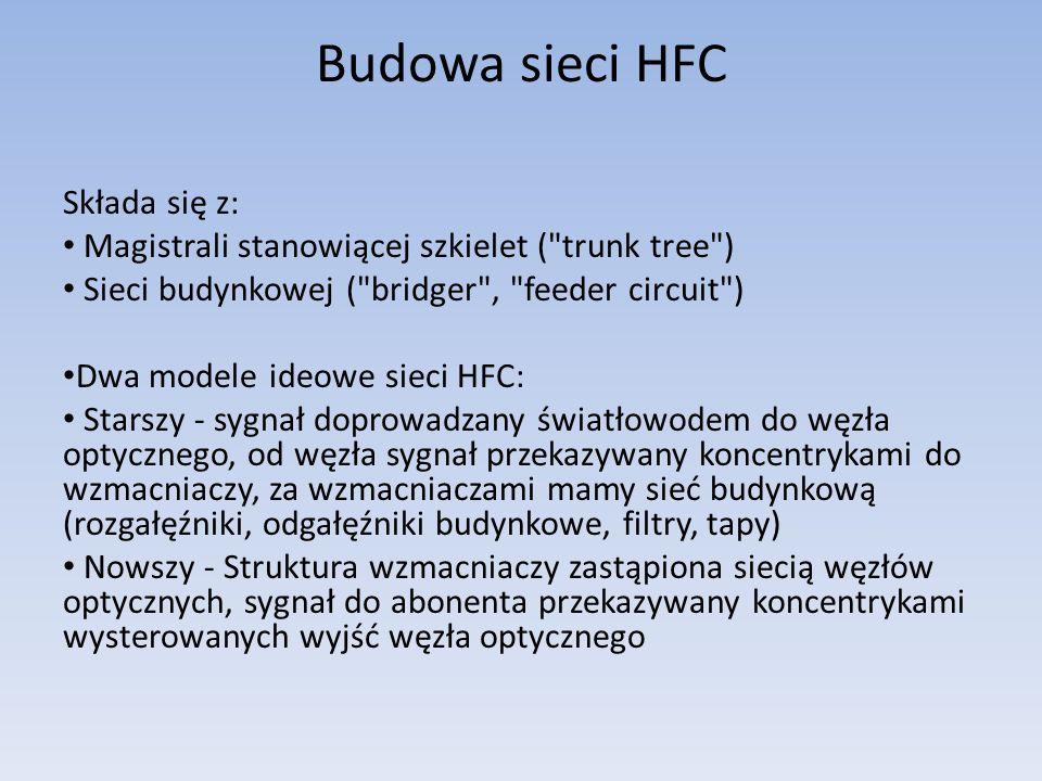 Budowa sieci HFC Składa się z: Magistrali stanowiącej szkielet (