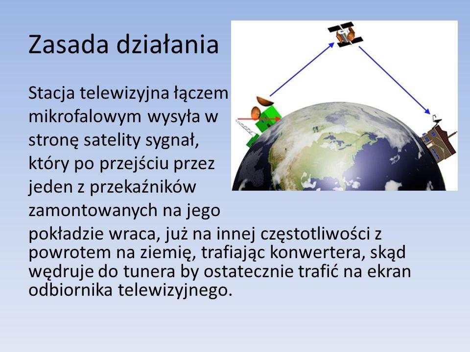 Zasada działania Stacja telewizyjna łączem mikrofalowym wysyła w stronę satelity sygnał, który po przejściu przez jeden z przekaźników zamontowanych n