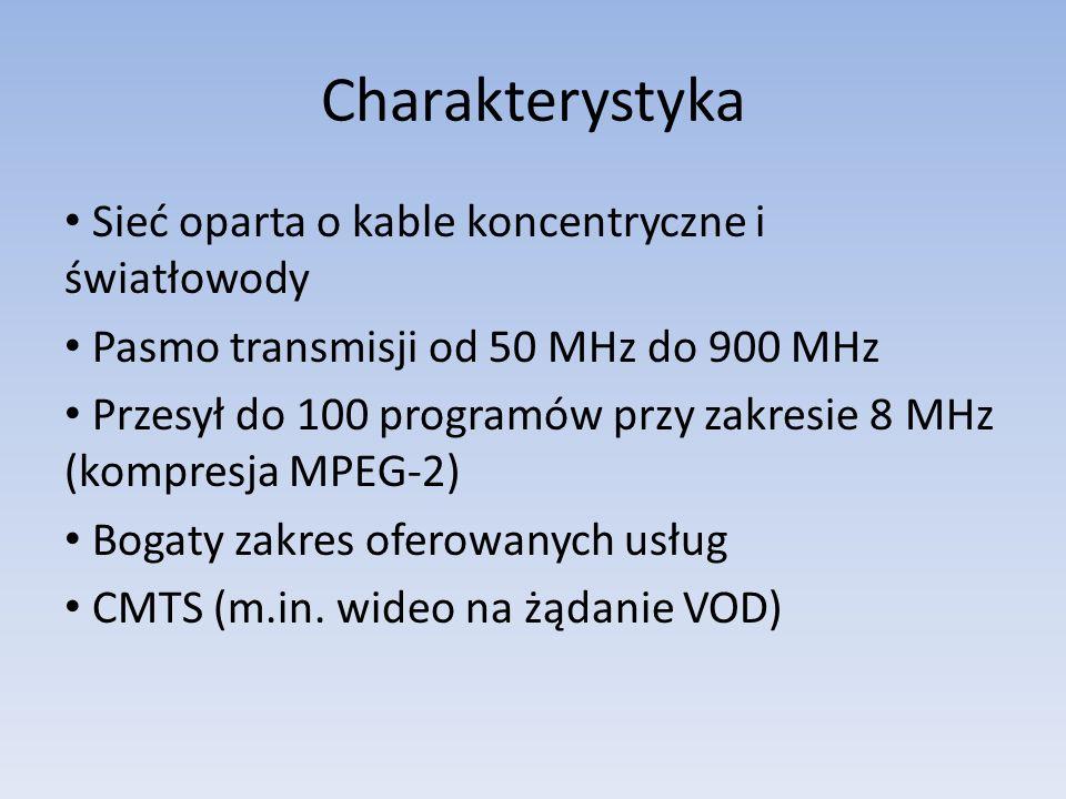 Charakterystyka Sieć oparta o kable koncentryczne i światłowody Pasmo transmisji od 50 MHz do 900 MHz Przesył do 100 programów przy zakresie 8 MHz (ko