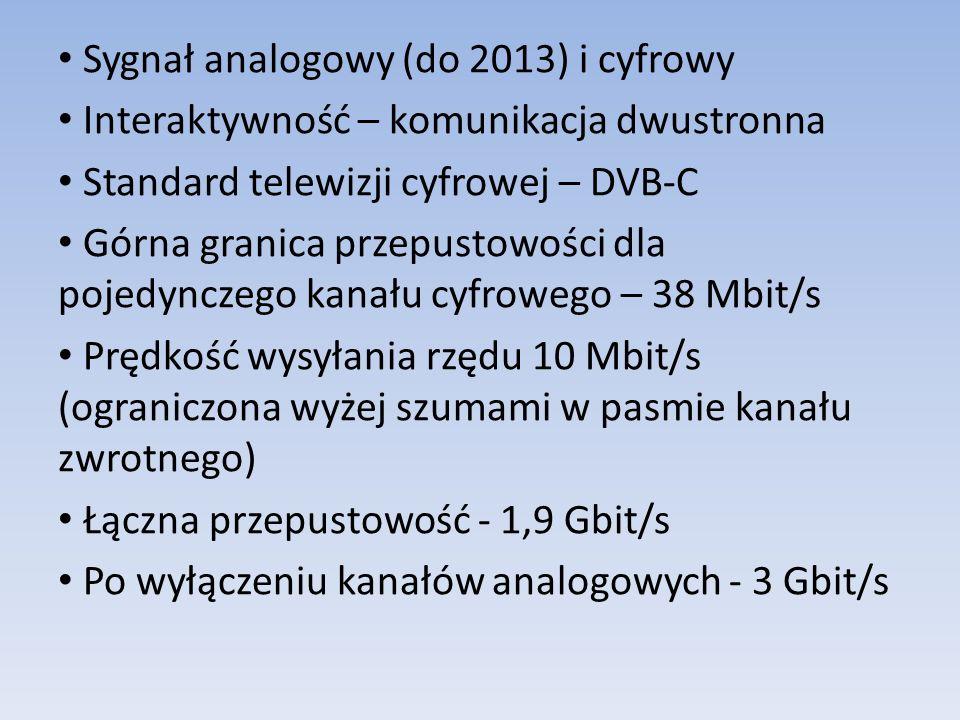 Sygnał analogowy (do 2013) i cyfrowy Interaktywność – komunikacja dwustronna Standard telewizji cyfrowej – DVB-C Górna granica przepustowości dla poje