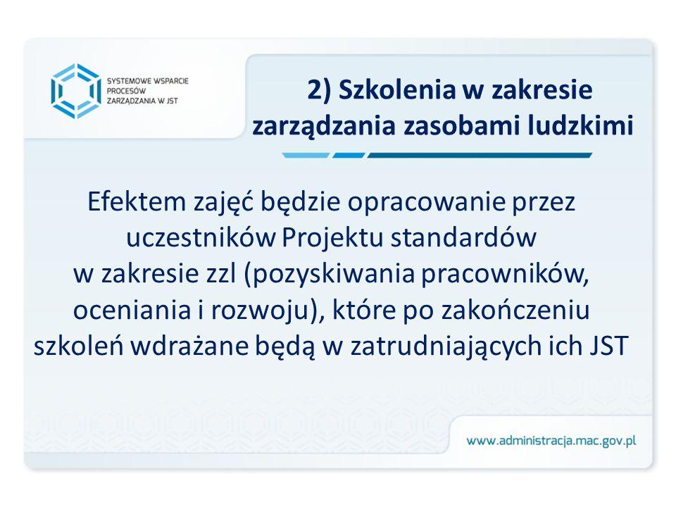 2) Szkolenia w zakresie zarządzania zasobami ludzkimi Efektem zajęć będzie opracowanie przez uczestników Projektu standardów w zakresie zzl (pozyskiwa