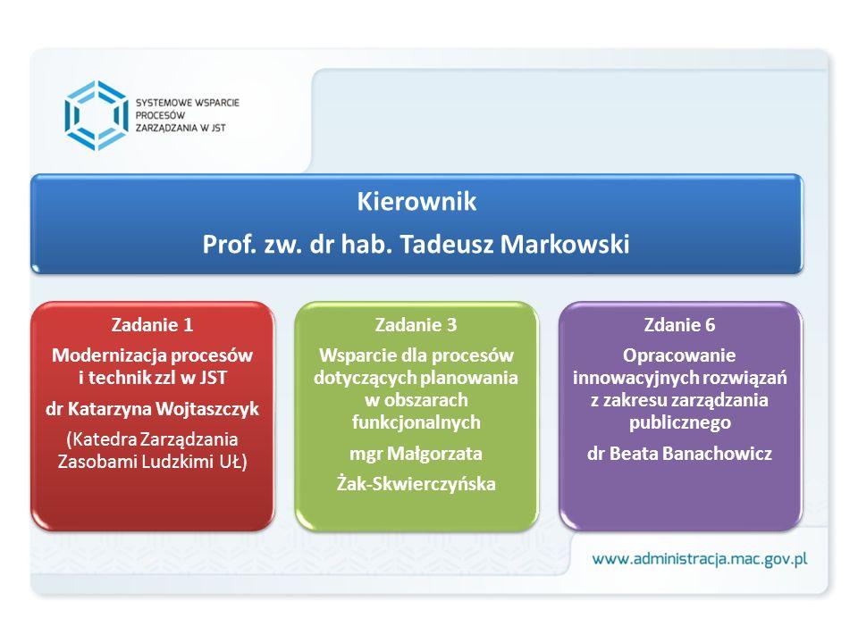 Kierownik Prof. zw. dr hab. Tadeusz Markowski Zadanie 1 Modernizacja procesów i technik zzl w JST dr Katarzyna Wojtaszczyk (Katedra Zarządzania Zasoba