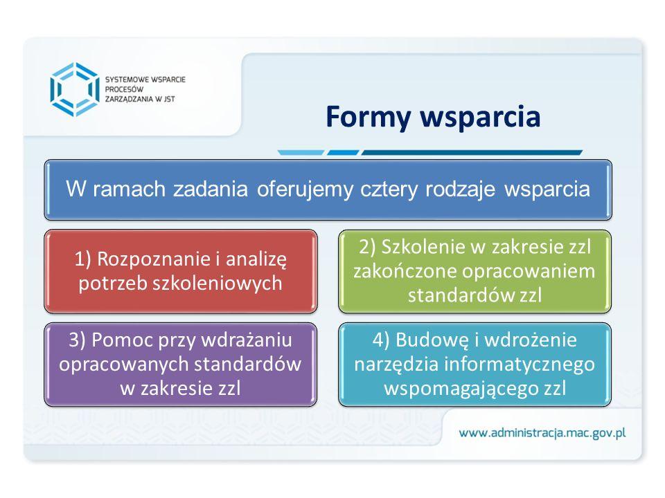 W ramach zadania oferujemy cztery rodzaje wsparcia 1) Rozpoznanie i analizę potrzeb szkoleniowych 3) Pomoc przy wdrażaniu opracowanych standardów w za