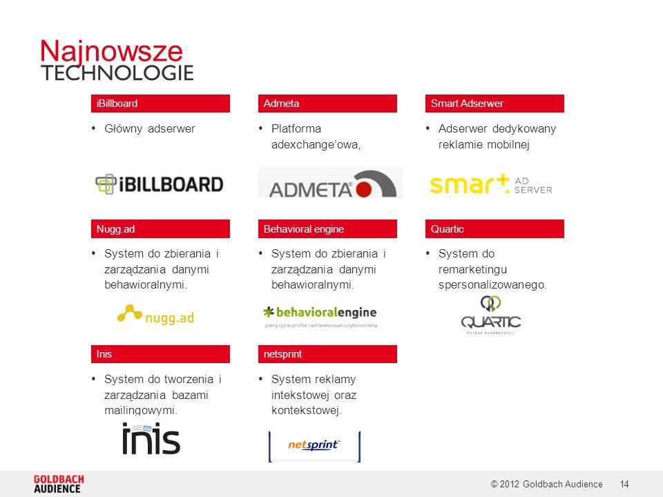 © 2012 Goldbach Audience14 iBillboard Główny adserwer AdmetaSmart Adserwer Adserwer dedykowany reklamie mobilnej Nugg.adBehavioral engineQuartic Inisnetsprint Platforma adexchangeowa, System do zbierania i zarządzania danymi behawioralnymi.