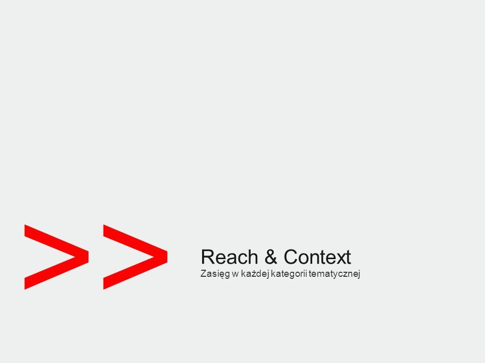 >> Reach & Context Zasięg w każdej kategorii tematycznej