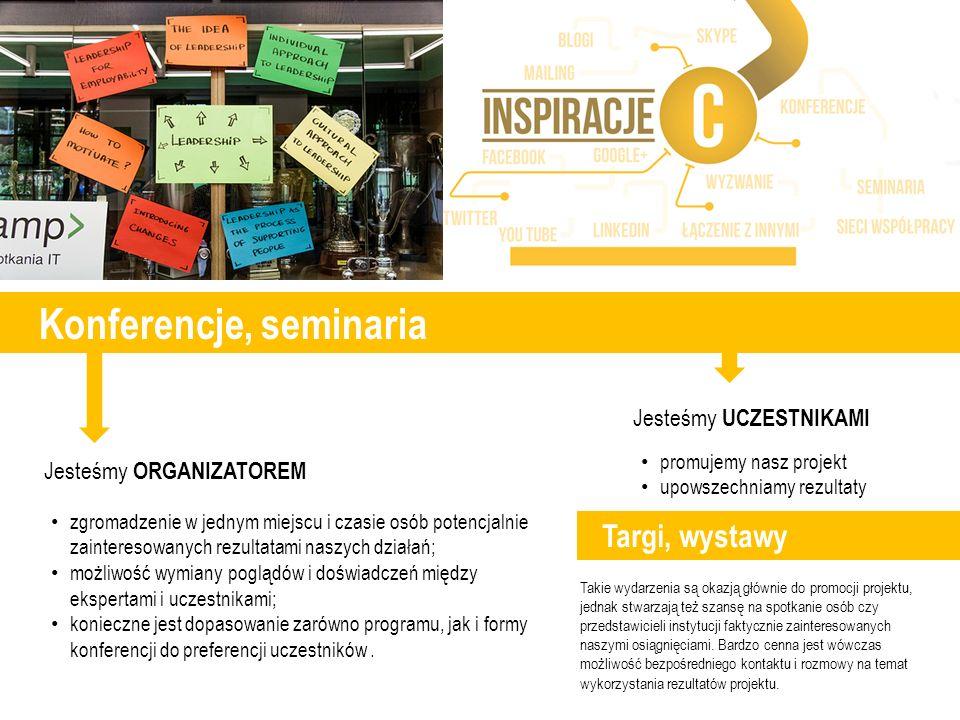 Konferencje, seminaria Jesteśmy ORGANIZATOREM zgromadzenie w jednym miejscu i czasie osób potencjalnie zainteresowanych rezultatami naszych działań; m