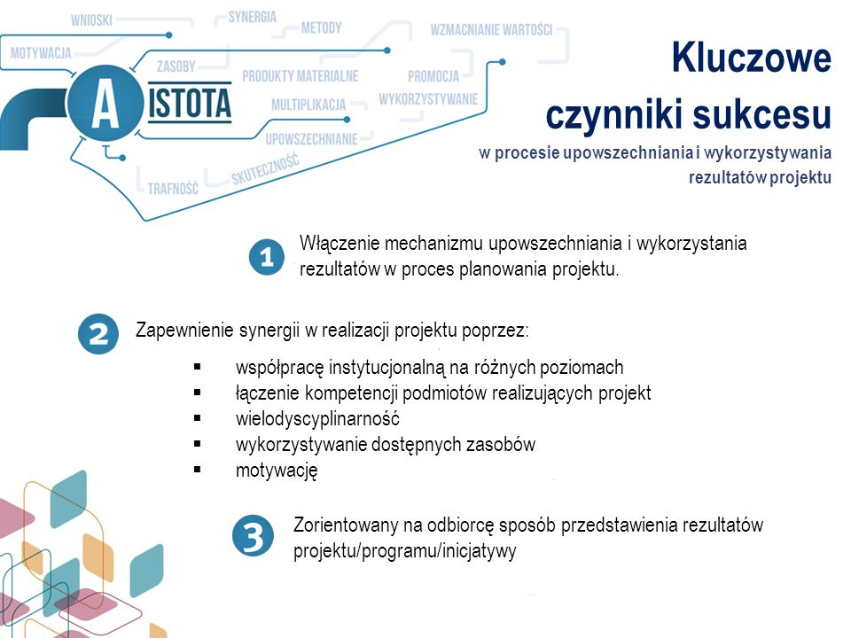 Kluczowe czynniki sukcesu w procesie upowszechniania i wykorzystywania rezultatów projektu Zorientowany na odbiorcę sposób przedstawienia rezultatów p