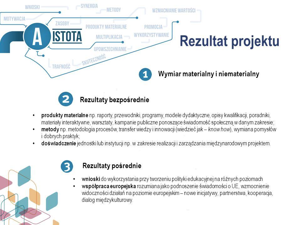 Rezultat projektu Rezultaty bezpośrednie Wymiar materialny i niematerialny Rezultaty pośrednie produkty materialne np. raporty, przewodniki, programy,