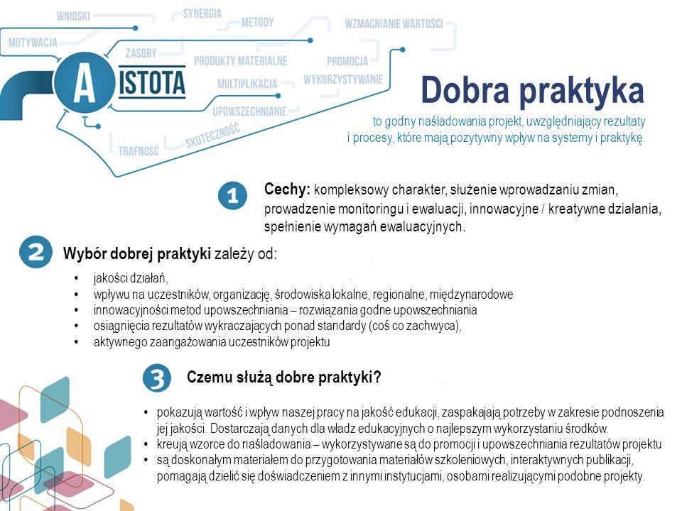 Dobra praktyka Cechy: kompleksowy charakter, służenie wprowadzaniu zmian, prowadzenie monitoringu i ewaluacji, innowacyjne / kreatywne działania, speł