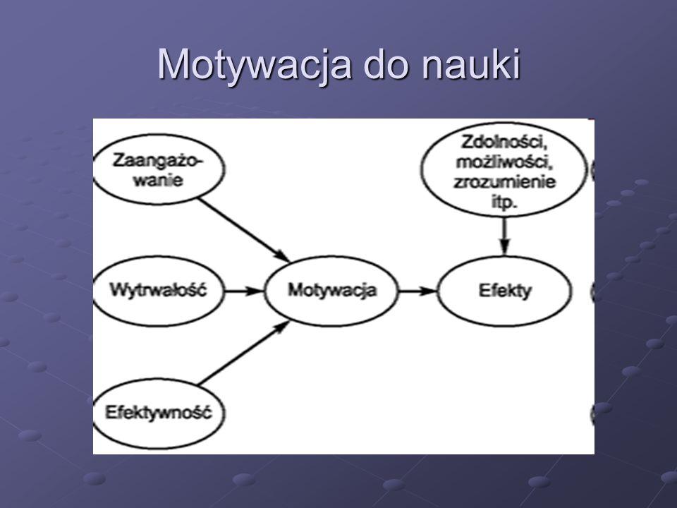 Motywacja do nauki