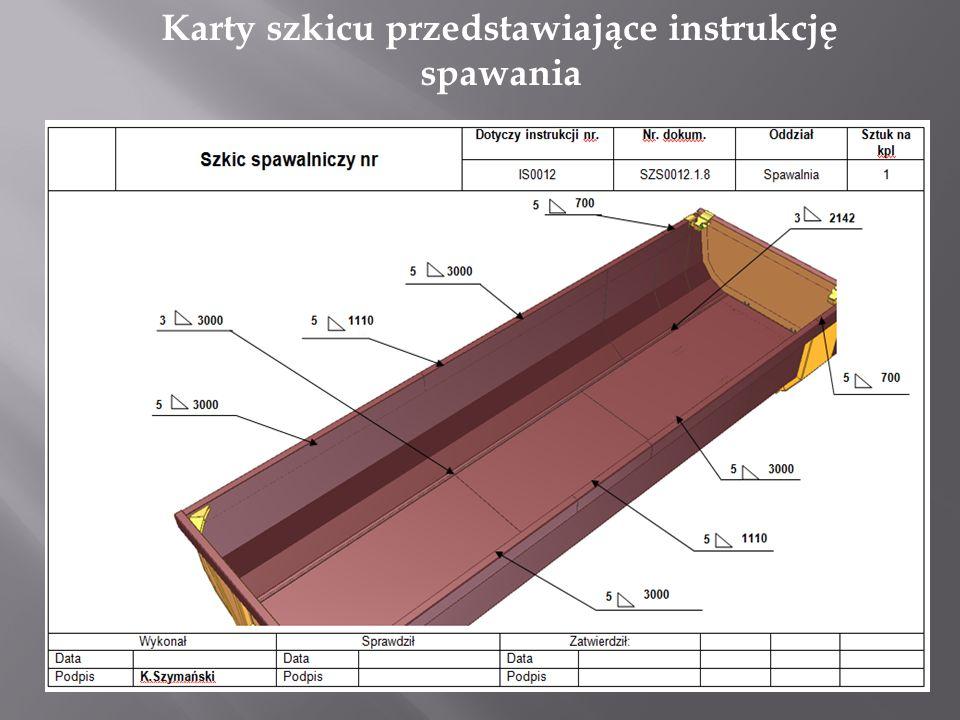 Karty szkicu przedstawiające instrukcję spawania